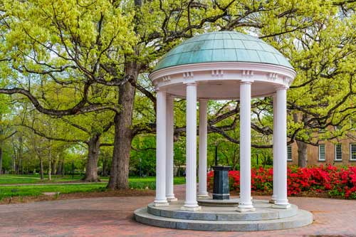 Search Chapel Hill, NC Homes For Sale